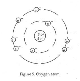 copper atom essay The copper cycle experiment - a series of reactions gooferking  chem 111-reactions of copper (inquiries) - duration: 9:49 mervat zewail 4,624.